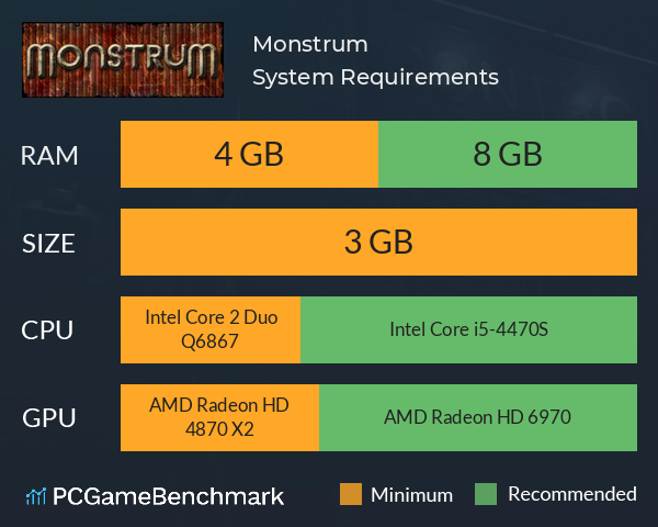 Monstrum System Requirements PC Graph - Can I Run Monstrum