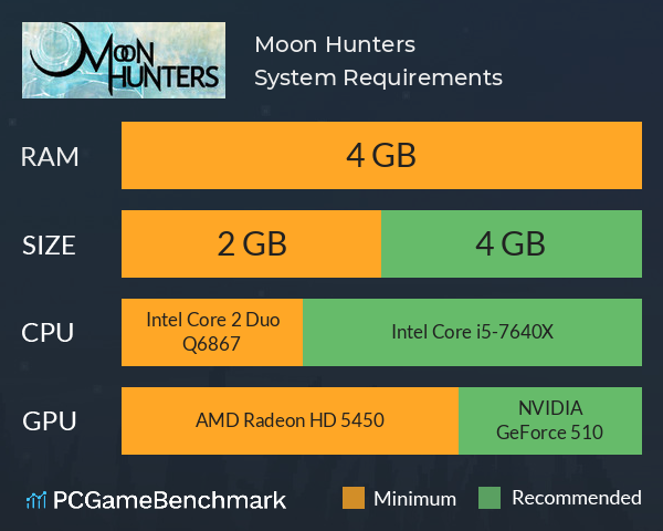 System Requirements for Moon Hunters (PC)