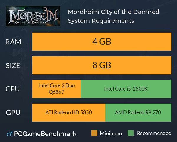 Mordheim: City of the Damned System Requirements PC Graph - Can I Run Mordheim: City of the Damned
