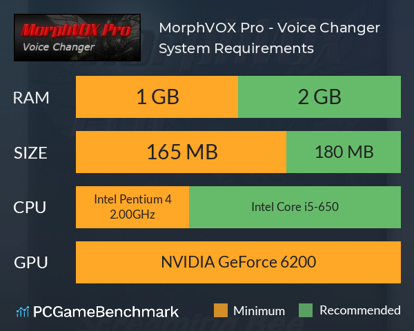MorphVOX Pro - Voice Changer System Requirements PC Graph - Can I Run MorphVOX Pro - Voice Changer