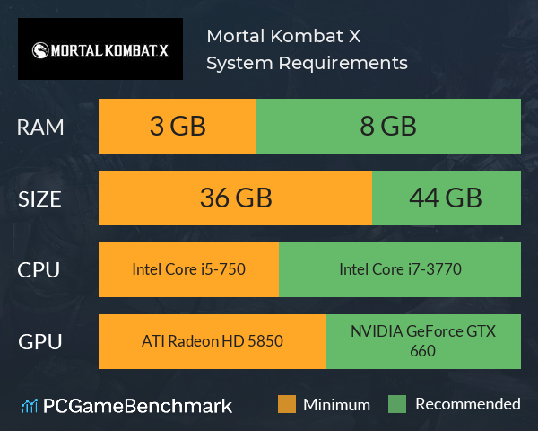Mortal Kombat X System Requirements PC Graph - Can I Run Mortal Kombat X