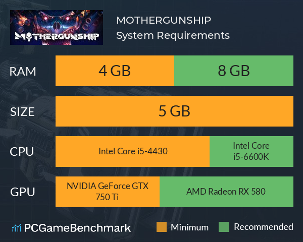 MOTHERGUNSHIP System Requirements PC Graph - Can I Run MOTHERGUNSHIP