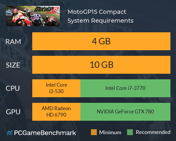 MotoGP15 Compact System Requirements PC Graph - Can I Run MotoGP15 Compact