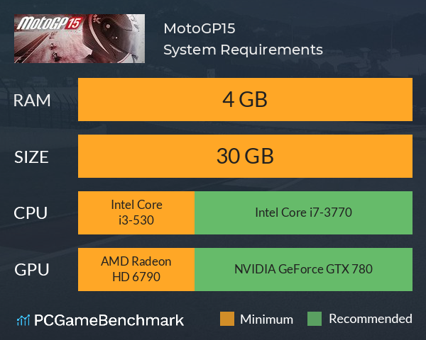 MotoGP15 System Requirements PC Graph - Can I Run MotoGP15