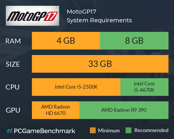 MotoGP17 System Requirements PC Graph - Can I Run MotoGP17