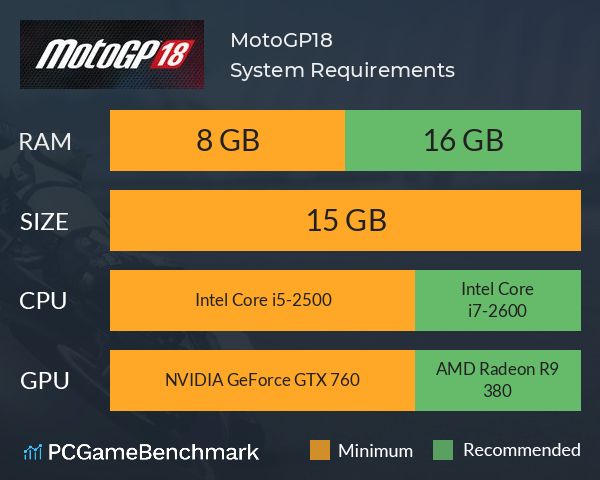 MotoGP18 System Requirements PC Graph - Can I Run MotoGP18