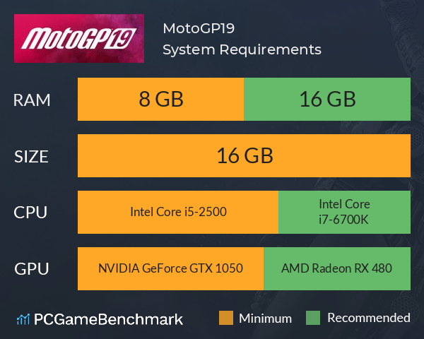 System Requirements for MotoGP 19 (PC)