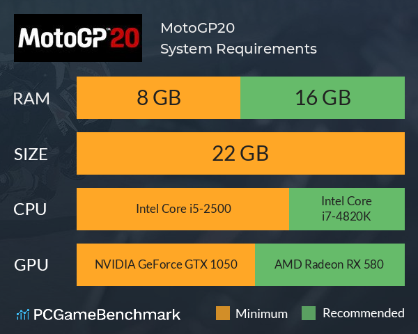 System Requirements for MotoGP 20 (PC)