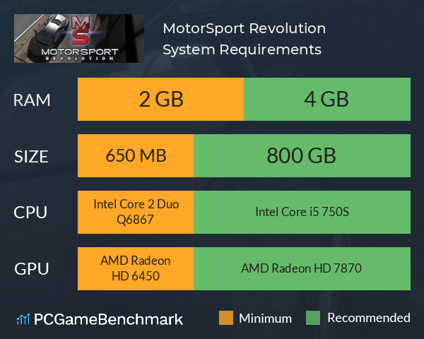 MotorSport Revolution System Requirements PC Graph - Can I Run MotorSport Revolution