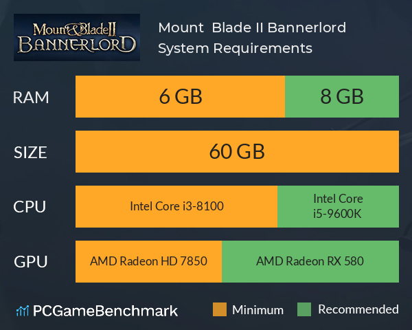 Mount & Blade II: Bannerlord System Requirements PC Graph - Can I Run Mount & Blade II: Bannerlord