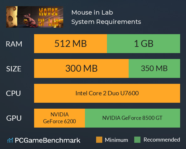 Mouse in Lab System Requirements PC Graph - Can I Run Mouse in Lab