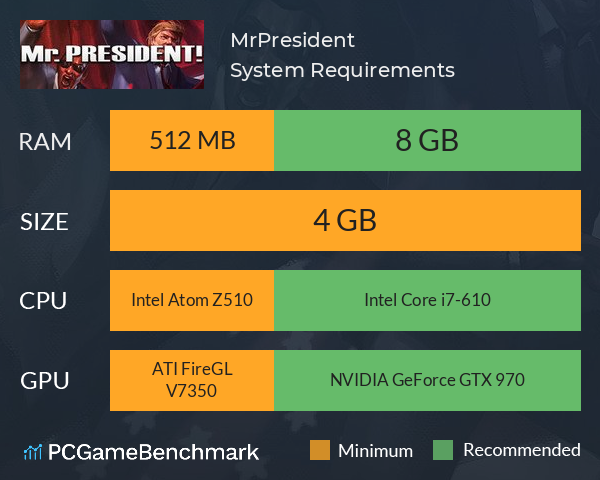 Mr.President! System Requirements PC Graph - Can I Run Mr.President!