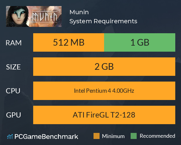 Munin System Requirements PC Graph - Can I Run Munin