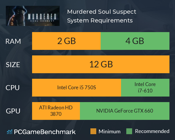 System Requirements for Murdered: Soul Suspect (PC)