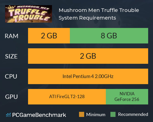 Mushroom Men: Truffle Trouble System Requirements PC Graph - Can I Run Mushroom Men: Truffle Trouble