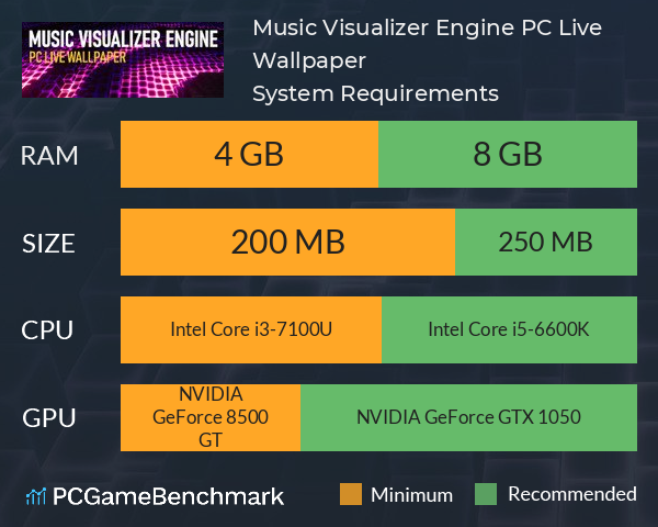 Music Visualizer Engine PC Live Wallpaper System Requirements PC Graph - Can I Run Music Visualizer Engine PC Live Wallpaper
