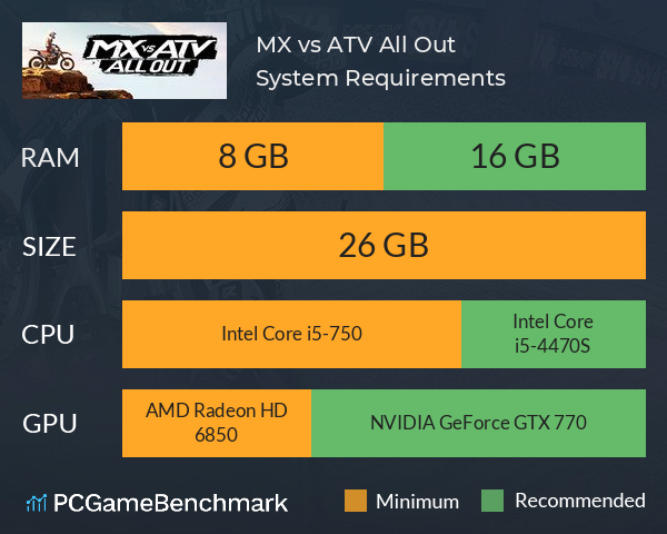 MX vs ATV All Out System Requirements PC Graph - Can I Run MX vs ATV All Out
