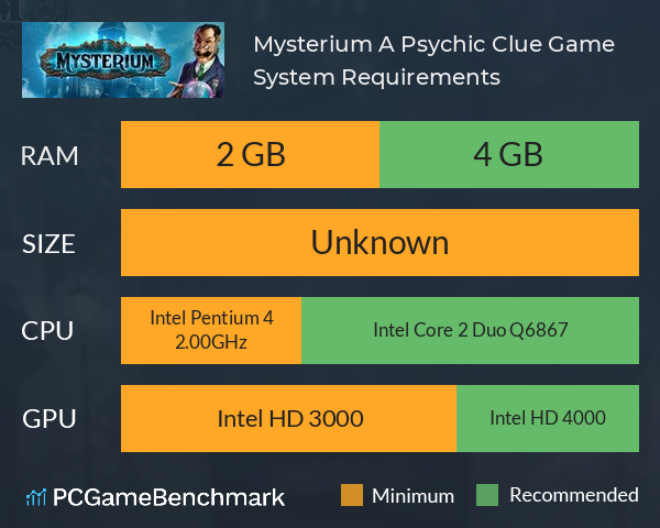 Mysterium: A Psychic Clue Game System Requirements PC Graph - Can I Run Mysterium: A Psychic Clue Game