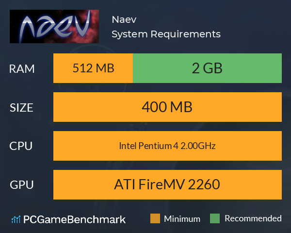 Naev System Requirements PC Graph - Can I Run Naev