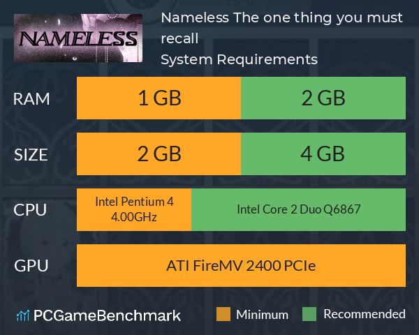 Nameless ~The one thing you must recall~ System Requirements PC Graph - Can I Run Nameless ~The one thing you must recall~