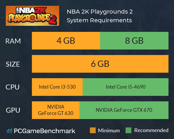 NBA 2K Playgrounds 2 System Requirements PC Graph - Can I Run NBA 2K Playgrounds 2