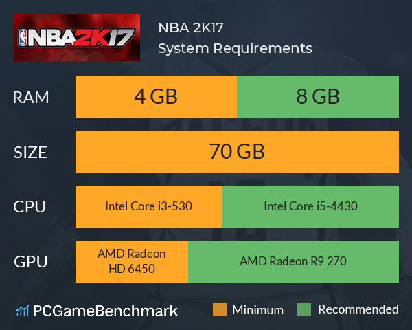 NBA 2K17 System Requirements PC Graph - Can I Run NBA 2K17