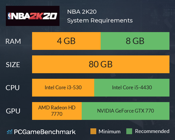NBA 2K20 System Requirements PC Graph - Can I Run NBA 2K20