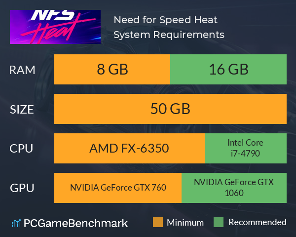 Need for Speed Heat System Requirements PC Graph - Can I Run Need for Speed Heat