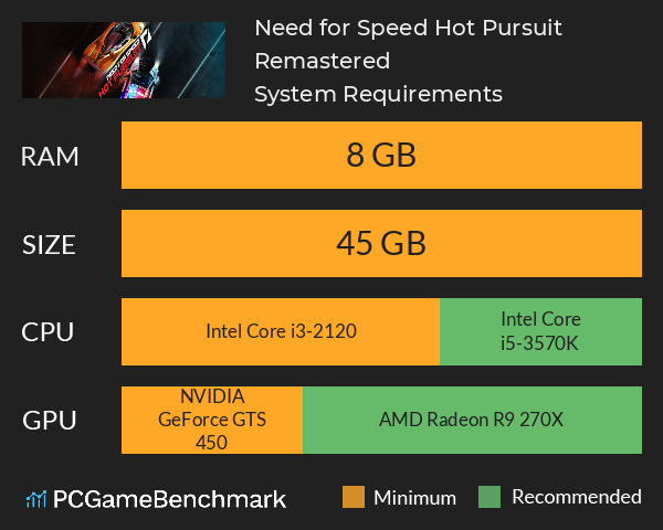 Need for Speed Hot Pursuit Remastered System Requirements PC Graph - Can I Run Need for Speed Hot Pursuit Remastered