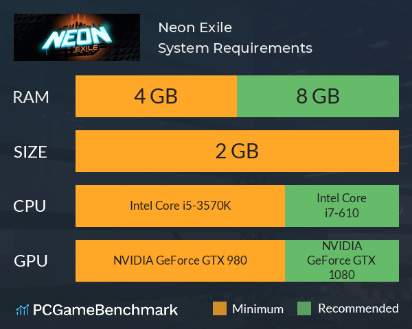 Neon Exile System Requirements PC Graph - Can I Run Neon Exile