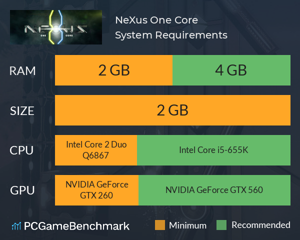 NeXus: One Core System Requirements PC Graph - Can I Run NeXus: One Core