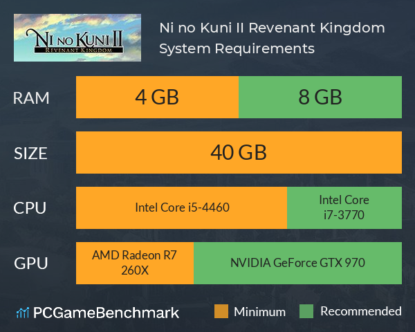 Ni no Kuni II: Revenant Kingdom System Requirements PC Graph - Can I Run Ni no Kuni II: Revenant Kingdom