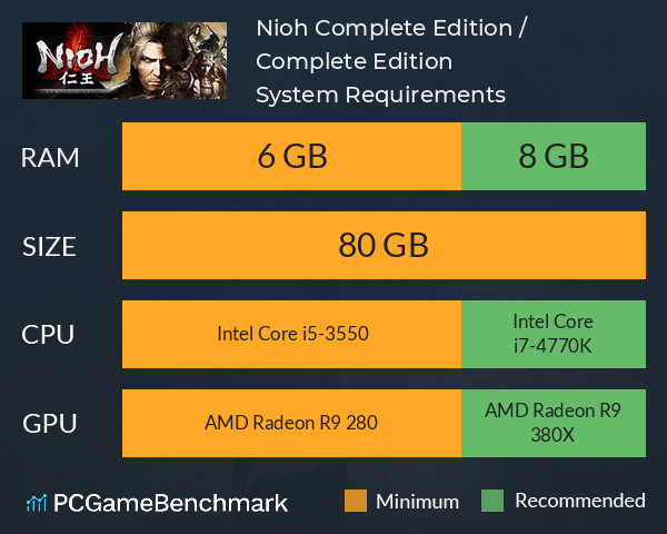 Nioh: Complete Edition / 仁王 Complete Edition System Requirements PC Graph - Can I Run Nioh: Complete Edition / 仁王 Complete Edition
