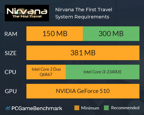 Nirvana: The First Travel System Requirements PC Graph - Can I Run Nirvana: The First Travel