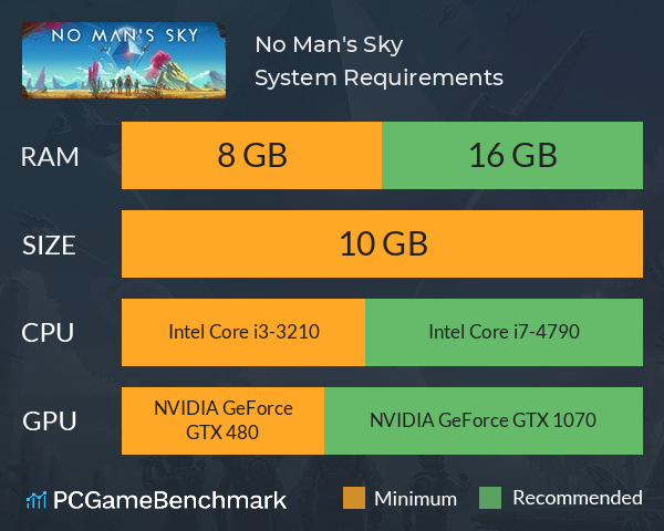 No Man's Sky System Requirements PC Graph - Can I Run No Man's Sky