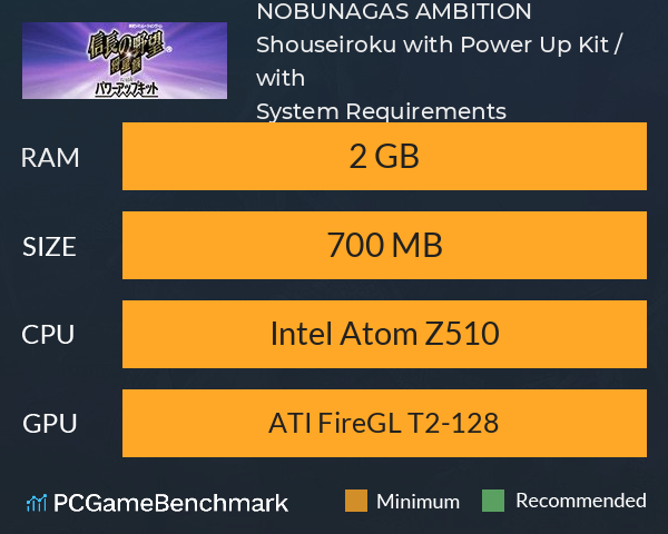 NOBUNAGA'S AMBITION: Shouseiroku with Power Up Kit / 信長の野望・将星録 with パワーアップキット System Requirements PC Graph - Can I Run NOBUNAGA'S AMBITION: Shouseiroku with Power Up Kit / 信長の野望・将星録 with パワーアップキット