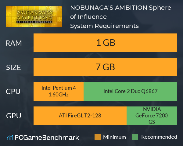 NOBUNAGA'S AMBITION: Sphere of Influence System Requirements PC Graph - Can I Run NOBUNAGA'S AMBITION: Sphere of Influence