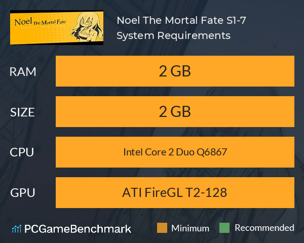 Noel The Mortal Fate S1-7 System Requirements PC Graph - Can I Run Noel The Mortal Fate S1-7