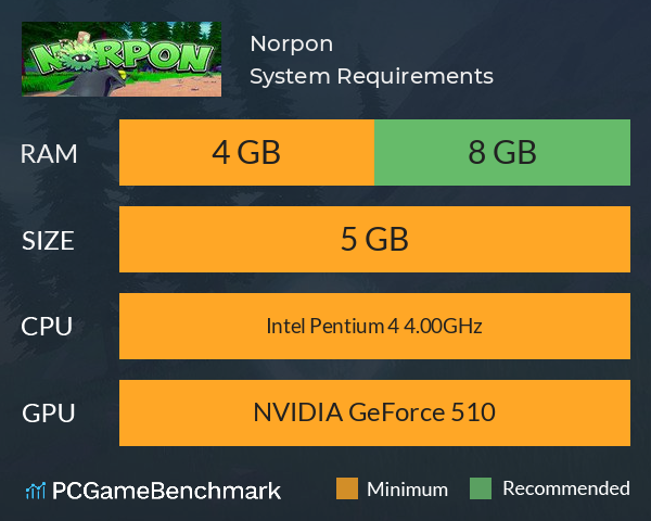 Norpon System Requirements PC Graph - Can I Run Norpon