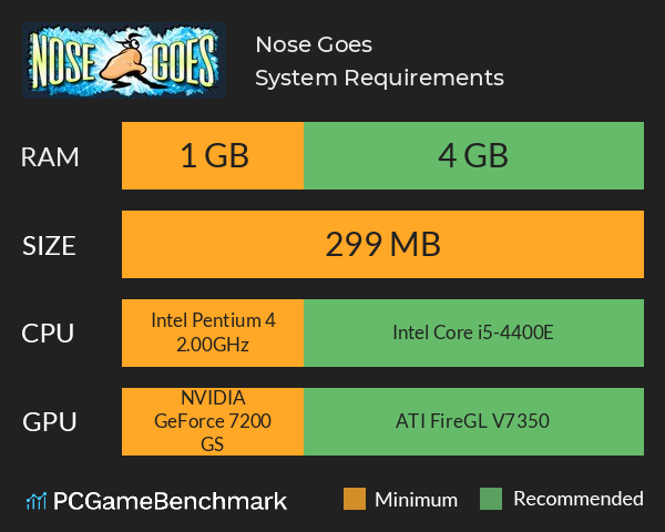 Nose Goes System Requirements PC Graph - Can I Run Nose Goes