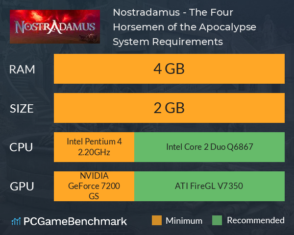 Nostradamus - The Four Horsemen of the Apocalypse System Requirements PC Graph - Can I Run Nostradamus - The Four Horsemen of the Apocalypse