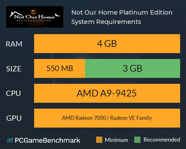 Not Our Home Platinum Edition System Requirements Can I Run It Pcgamebenchmark