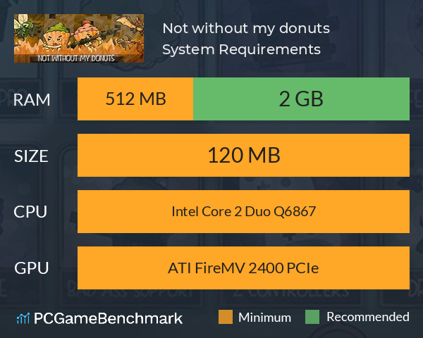Not without my donuts System Requirements PC Graph - Can I Run Not without my donuts