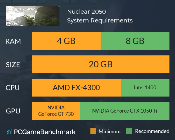 Nuclear 2050 System Requirements PC Graph - Can I Run Nuclear 2050