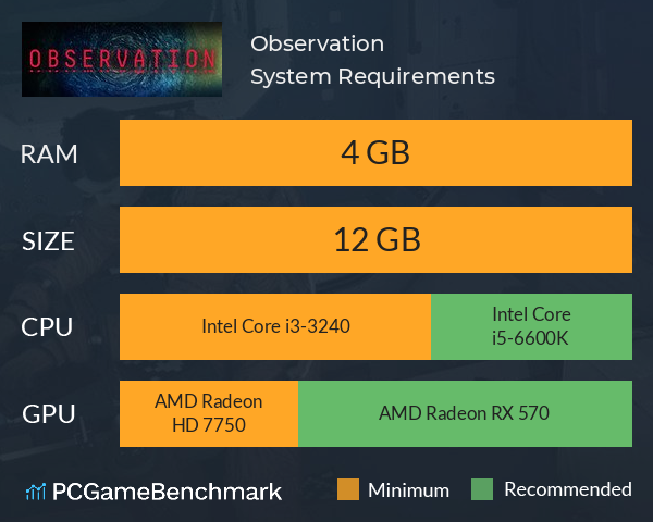 Observation System Requirements PC Graph - Can I Run Observation