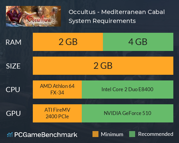 Occultus - Mediterranean Cabal System Requirements PC Graph - Can I Run Occultus - Mediterranean Cabal