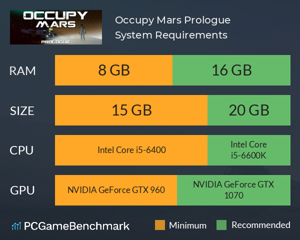 Occupy Mars: Prologue System Requirements PC Graph - Can I Run Occupy Mars: Prologue