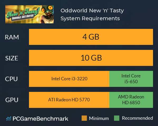 System Requirements for Oddworld: New 'n' Tasty! (PC)