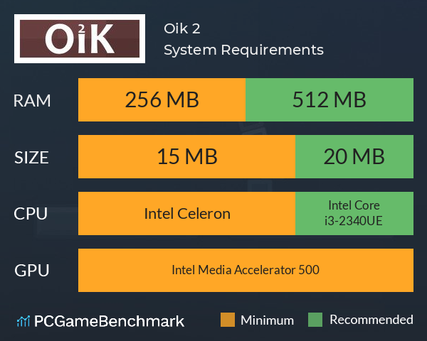 Oik 2 System Requirements PC Graph - Can I Run Oik 2