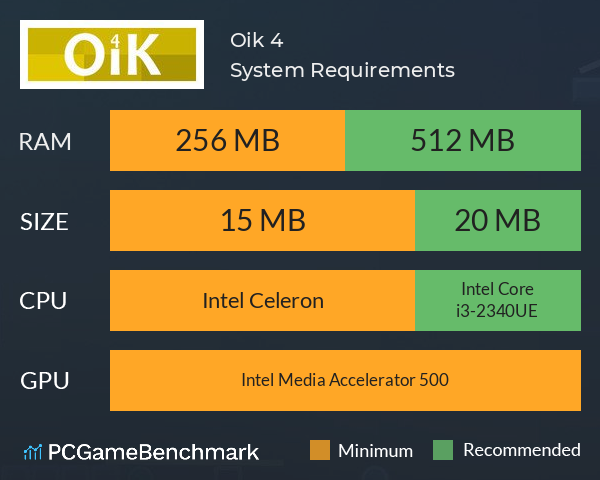 Oik 4 System Requirements PC Graph - Can I Run Oik 4